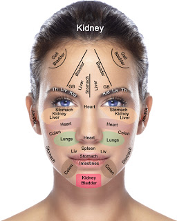 Facial Reflexology Lytham